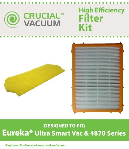 Eureka 4870 Hepa Filter (Replacement for Eureka HF2 Filter & Ultra Smart Vac Motor Filter Fits 4870 Series, Compatible With Part # 61111B & 70082, by Think Crucial)