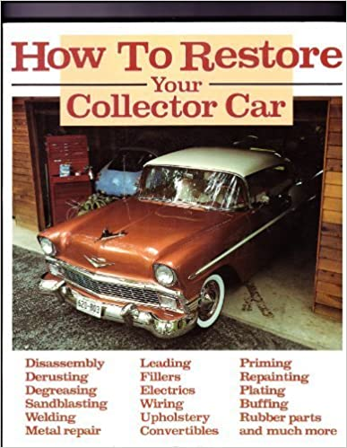 How to Restore Your Collector Car by Tom Brownell (1984-01-03)