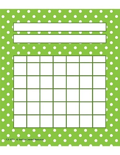 Teacher Created Resources Lime Polka Dots Incentive Charts, Lime (4774)