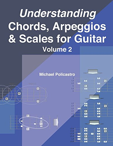 - Understanding Chords, Arpeggios & Scales For Guitar