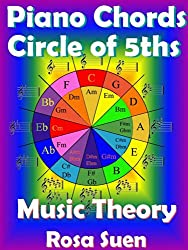 Piano Chords - Circle of 5ths Fully Explained and Application to the Piano: Music Theory (Music Piano Lessons Book 1) (English Edition)