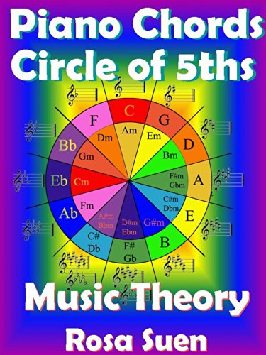 Piano Chords Circle Of 5ths Fully Explained And Application To The