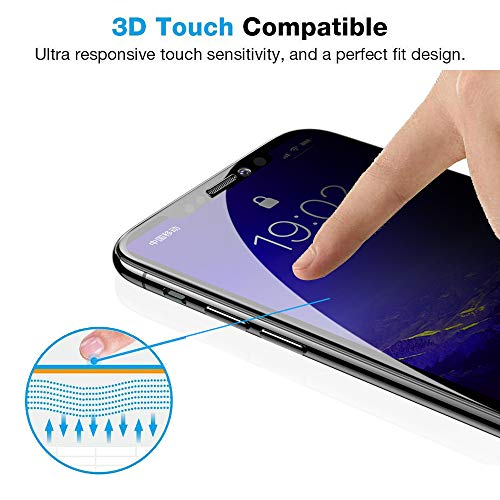 DEESEE(TM) NewAnti-Spy Privacy Tempered Glass Protector Shatterproof Dust-Proof Full Coverage Film For Iphone XS Max/iphone xs/iphone xr (C:For iphone xr) ()