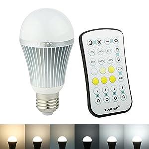 Color Temperature Of Light Bulbs
