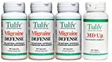 Product review for Migraine Defense Starter Kit for the Prevention of Migraines