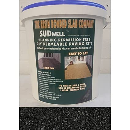SUDwell™ Black Resin Bound Kit 1m² (SUDwell All Weather Resin)