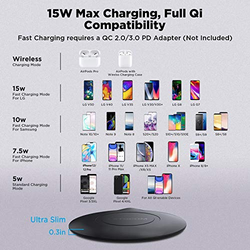 LETSCOM Ultra Slim Wireless Charger, Qi-Certified 15W Max Fast Wireless Charging Pad, Compatible with iPhone 12/11/11 Pro/XS Max/XR/XS/X/8/8+, Galaxy Note 10/Note 10+/S10/S10+/S10E (No AC Adapter)