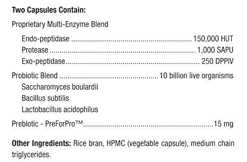Amazon.com: Gluten calmar – enzima digestiva – 60 ct: Health ...