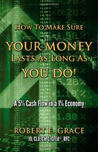 How To Make Sure You Money Lasts As Long As You Do! PDF