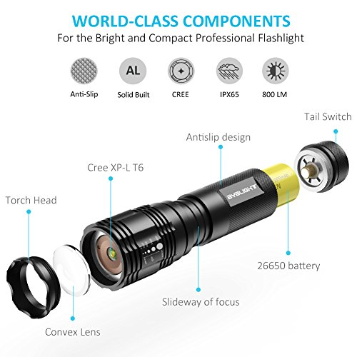 Adjustable Focu Super Bright Rechargeable Torch 800 Lumens Byblight DEL Torch