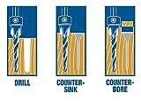 Century Drill & Tool 37412 Countersink, #12
