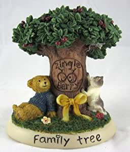 Zingle Berry Family Tree #1099