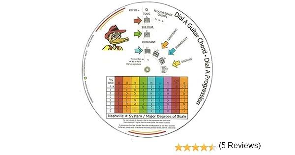 La Guitarra Chord y progresión rueda: Amazon.es: Instrumentos ...