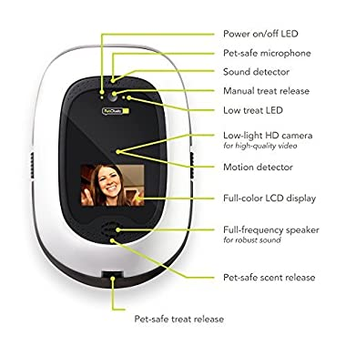 PetChatz HD Pet Camera Two-Way Audio/Video System that Dispenses Treats, Scents and Provides Motion/Noise Sensing.