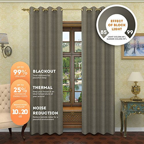 Nicole - Solid Thermal Insulated Curtain | Premium Grommet Blackout Window Curtain Panel | Ideal For Any Room and Bedroom - Premium Draperies And Curtains(1 panel 54x96, Light Grey)