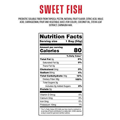 5 Pack Keto Dessert Bundle - Smart Baking Company, SmartCake ZERO Carbs, Gluten Free, Non-GMO, with Smart Sweets Sweet Fish by Smart Baking Company (Image #8)