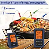 Meat Thermometer, ENZOO Wireless Meat Thermometer