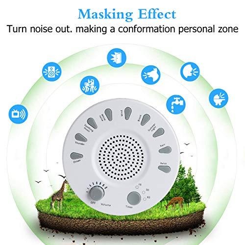 White Sleeping, Sleep Machine, AHNR Sound Natural Sounds