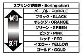 Yokomo Big Bore Front Shock Spring Set