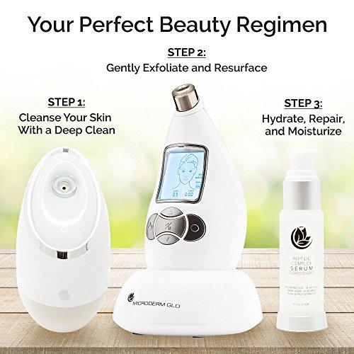 Have hit facial steamer repair consider