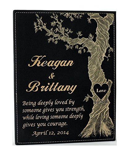 Forever Me Gifts Anniversary Black Leather Plaque Gift With Personalized Names and Established -