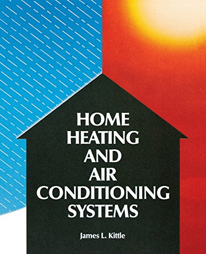 Home Heating & Air Conditioning Systems