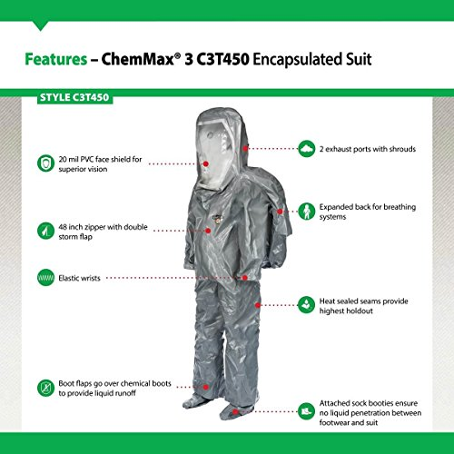 Lakeland ChemMax 3 TES Taped Level B Encapsulated Suit with Expanded Back and Back Entry, Disposable, Elastic Cuff, 3X-Large, Gray by Lakeland Industries Inc (Image #2)