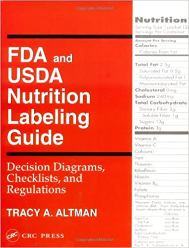 FDA and USDA Nutrition Labeling Guide: Decision Diagrams