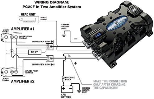 [DIAGRAM_5NL]  Amazon.com: Planet Audio PC20F 20 Farad Car Capacitor For Energy Storage To  Enhance Bass Demand From Audio System: Car Electronics | Car Audio Wiring Diagram Capacitor |  | Amazon.com