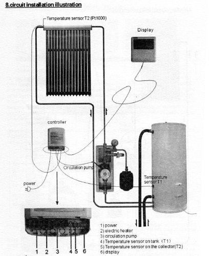 30 Tube Duda Solar Water Heater Collector 37 176 Frame