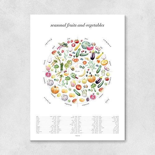 Seasonal Fruits & Vegetables Art Print - 18 x 24 (Seasonal Fruits)