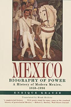 Mexico: Biogaphy of Power