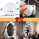 Pretmess Hollywood Style Vanity Mirror Lights