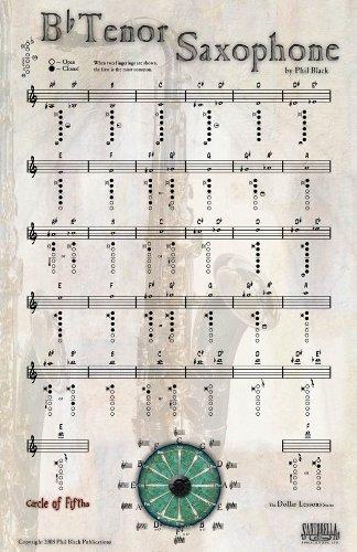 INSTRUMENTAL POSTER SERIES - Tenor Saxophone