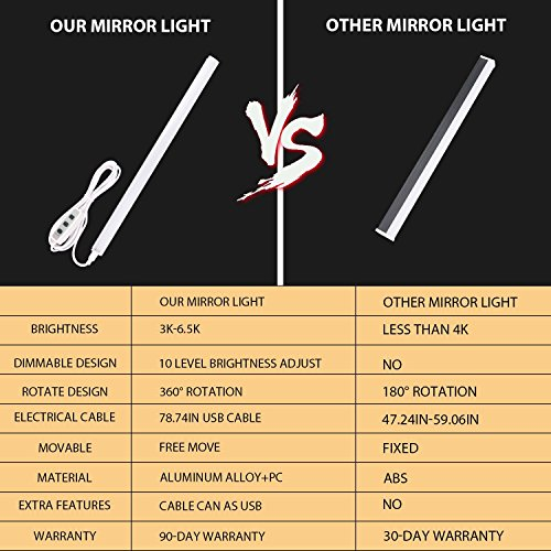 LED Vanity Mirror Light, Jayol Dimmable Makeup Light with 1.8m USB Cable, Super Bright LED Mirror Light, 360 Degree Rotation Vanity Light Kits, Cosmetic Lamp for Bathroom Dressing Room Vanity Table by Jayol (Image #4)
