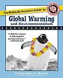 dampak iklim