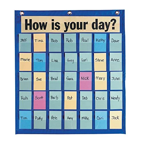 Behavior Charts For Classroom AmazonCom