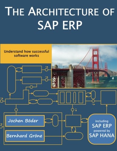 the-architecture-of-sap-erp