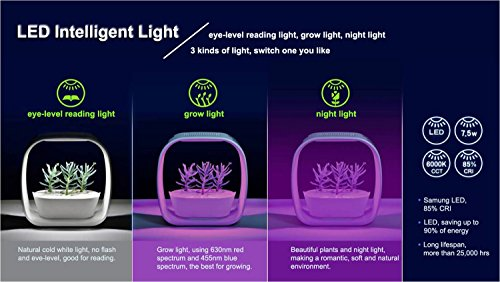 51ufLqEtIiL - Spigo Indoor LED Light Grow Garden, Pearl White