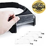 Best Headband Magnifiers - Head-mounted Headband Optical Glass Magnifier w/ 4 Sets Review