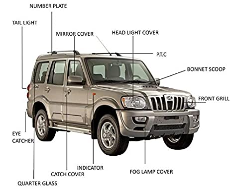 Woodman Mahindra Scorpio 2009 Chrome Accessories Amazon In Car