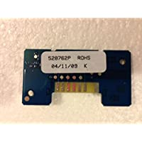 528762P DESIGNER BDG PCB ASSY ROHS SVC