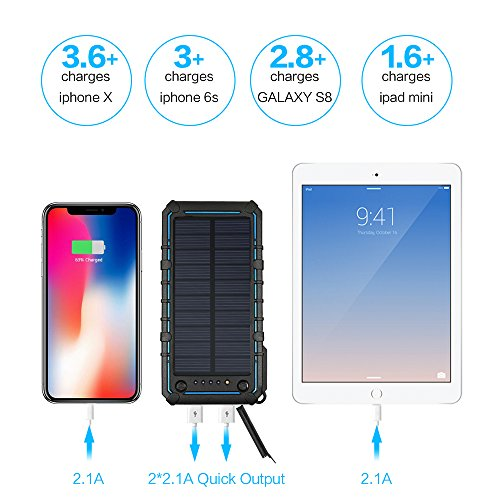 Solar Charger, Solar Power Bank, 13500mAh Portable Solar Phone Charger External Solar Panel Battery Pack Phone Charger with Dual USB and 2 LED Flashlights for iPhone X, Samsung S9/Note 8 and More by Ayyie (Image #2)