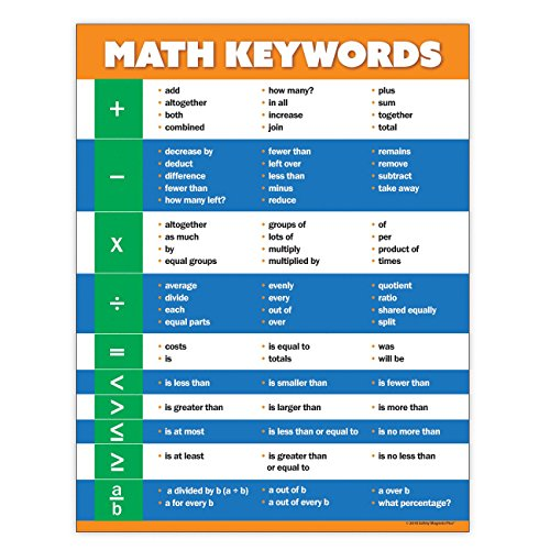 Math Keywords Classroom Poster - Teaching Word Problems - 17 x 22 in. - Laminated …
