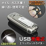 強風でも使える♪USB充電式エコシガレットライター