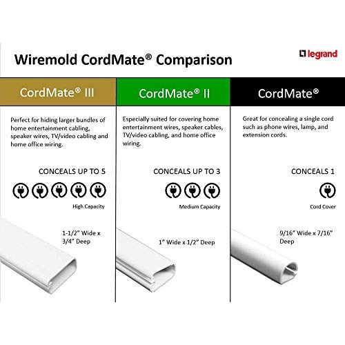 Wiremold Cable Hider CordMate III  Paintable OnWall Cable Management Kit  Hide  Organize Up to 5 TV