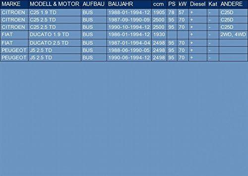 le kit dassemblage complet pour C25 1987-1994 // DUCATO 1986-1994 // J5 2.5 TD BUS 1988-1994 ETS-EXHAUST 50372 Tuyau arriere