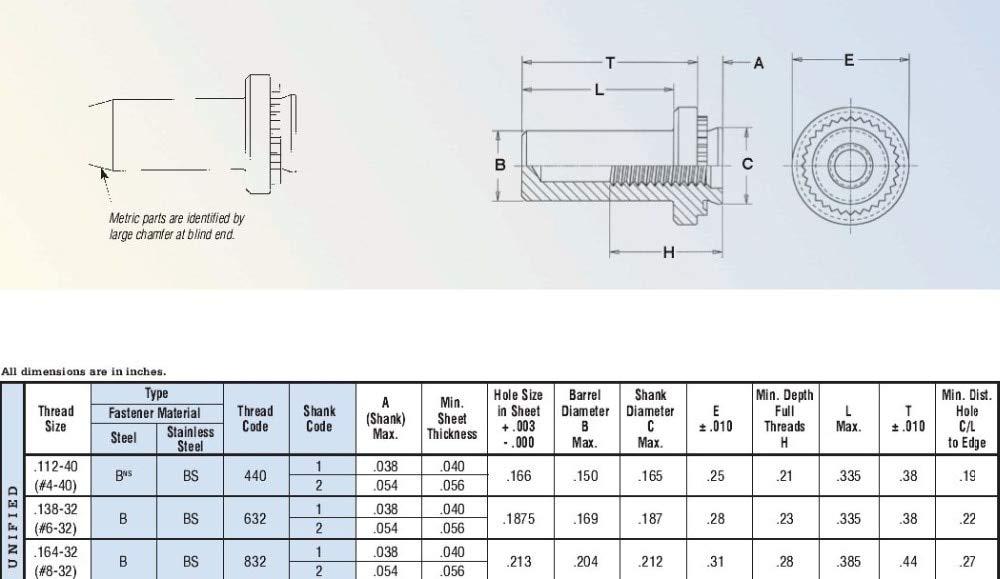 Nuts 200pcs B-M6-1/B-M6-2 Self-clinching Blind Fasteners Zinc Plated Carbon Steel Blind Nuts PEM Standard Factory Wholesales - (Size: B-M6-1, Color: PEM Standard)