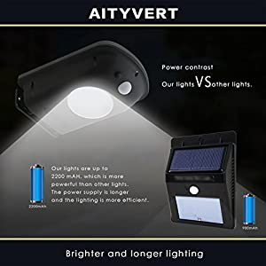 Aityvert Solar Powered Patio Lights, Super Bright Wide Angle; 3 Intelligent Modes; Motion Sensor Wall Lights for Outside/ Garage/ Garden/ Driveway (2 Pack)