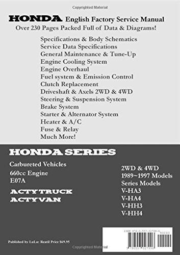 51ujqLmdyuL honda acty english factory service manual james danko